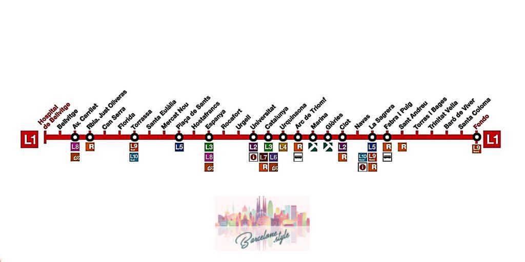 prix metro barcelone carte plan