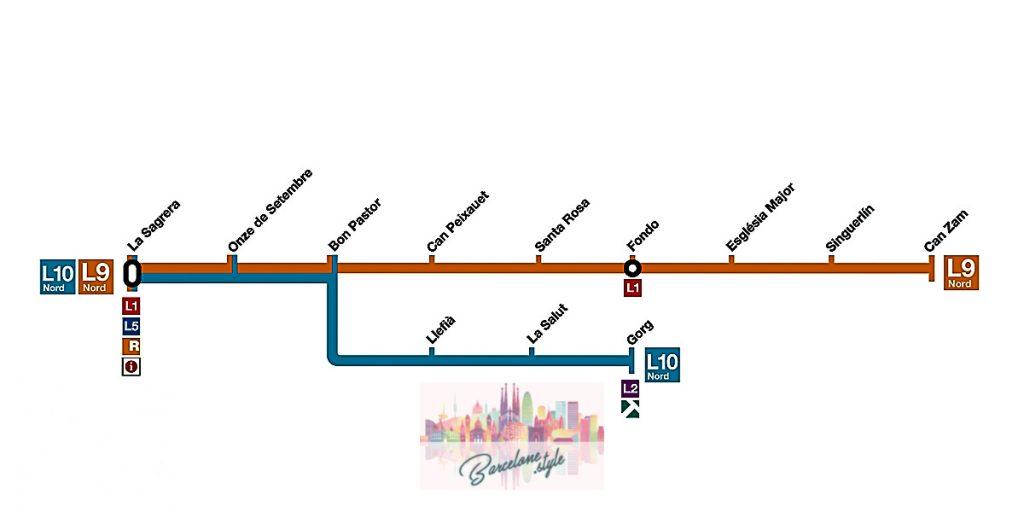 métro de Barcelone BCN L10 nord