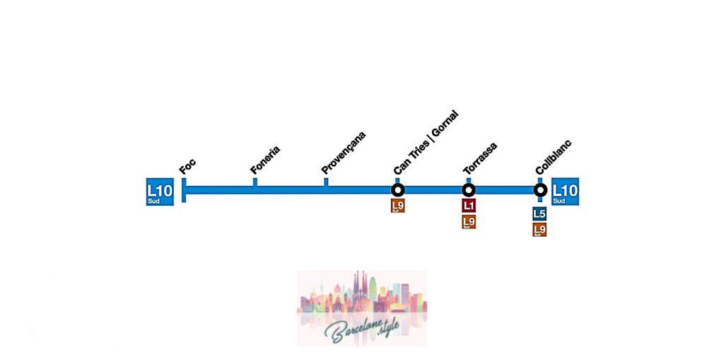 metro barcelone carte plan ligne 10S sud
