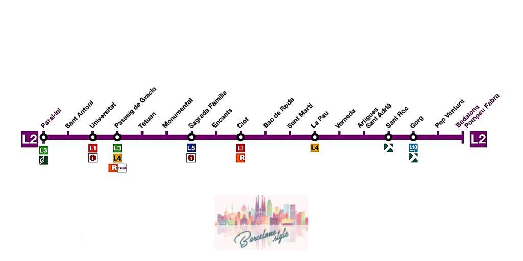 prix metro barcelone carte plan L2