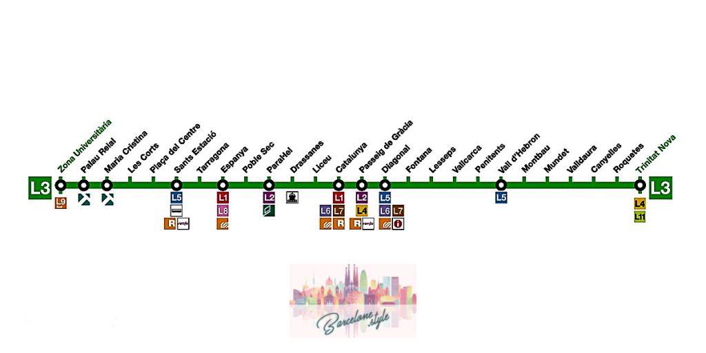 prix metro barcelone carte plan L3