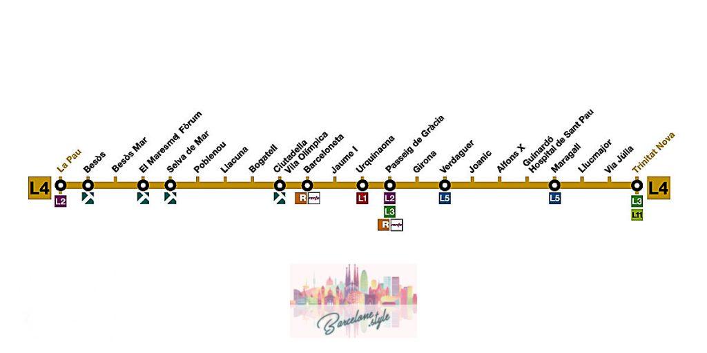 prix metro barcelone carte plan L4