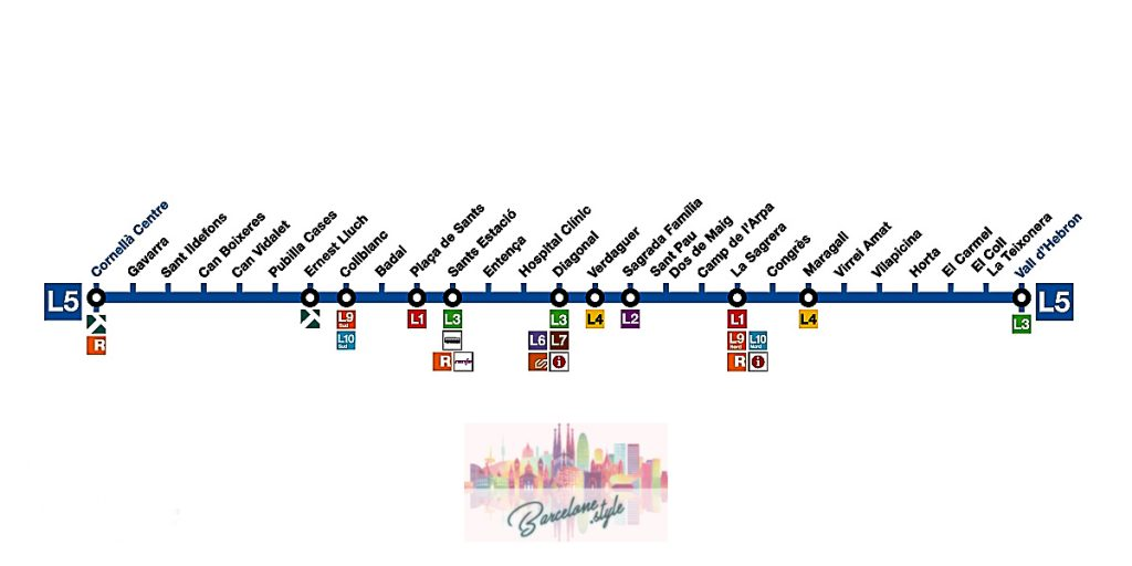 metro barcelone carte plan ligne 5