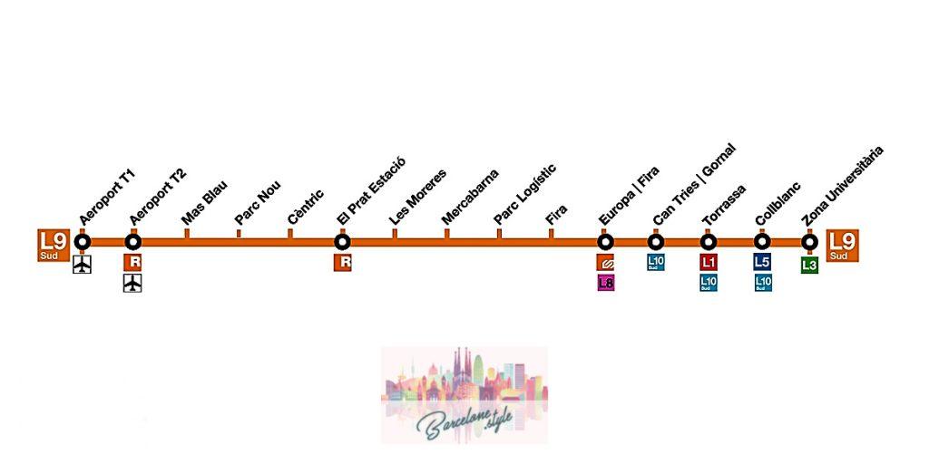 metro barcelone carte plan ligne 9 sud
