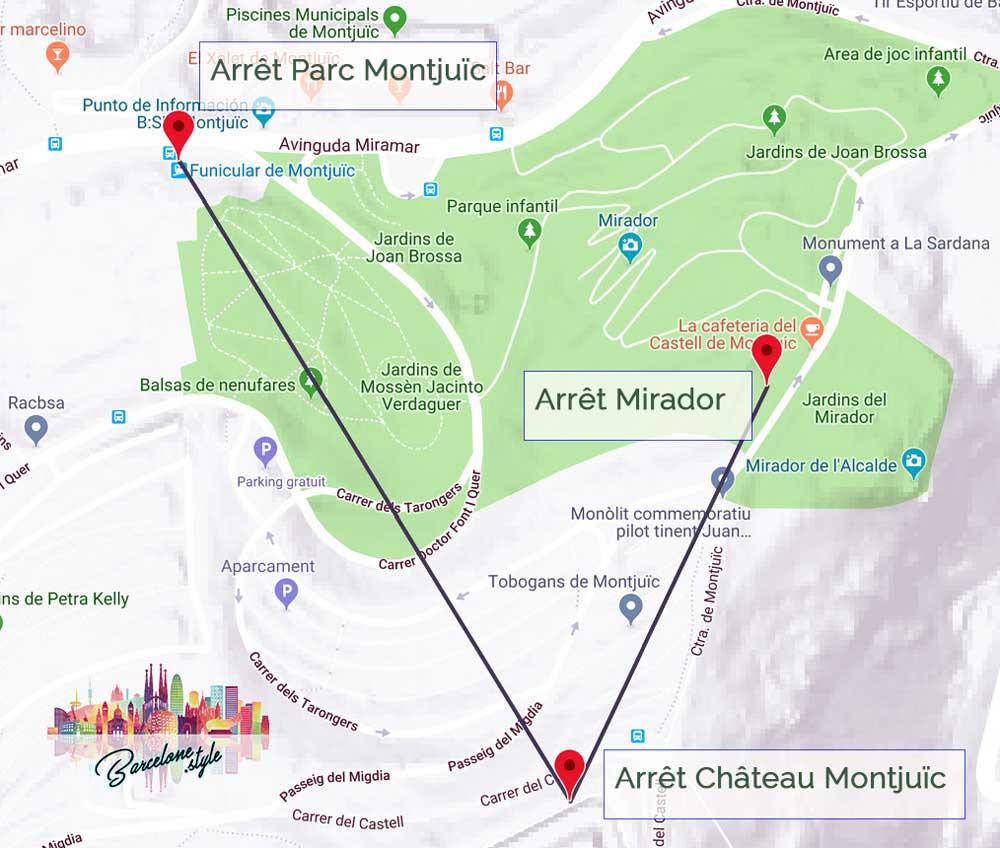 Trajet et itinéraire du Téléphérique Monjuic Barcelone